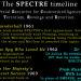 spectre-timeline-thumbnail